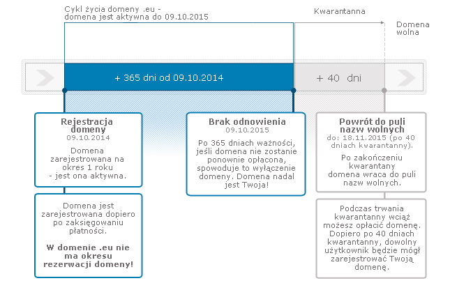 domena3