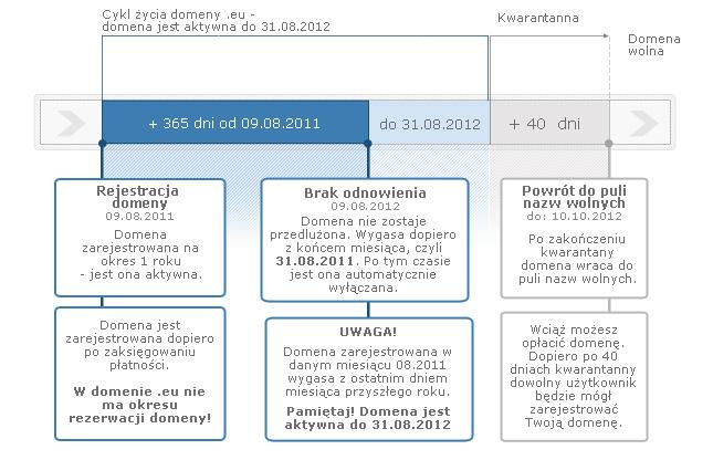 domena4
